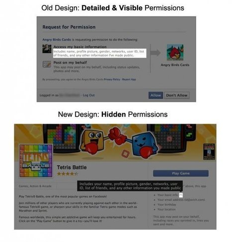 5 Design Tricks Facebook Uses To Affect Your Privacy Decisions | TechCrunch | Social Media News and Info | Scoop.it
