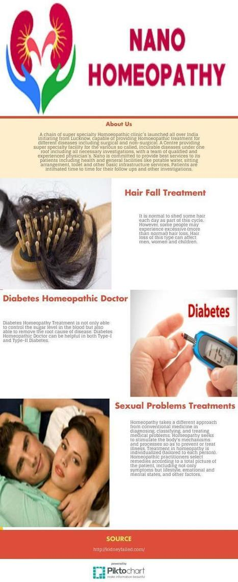 Homeopathic Treatment For Kidney Highly Recomme