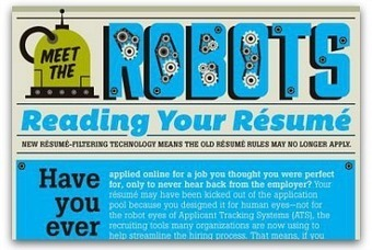 Infographic: How to make sure your résumé makes it past the robots   Personally Branding Your Career   Scoop.it