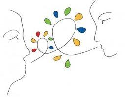 La méthode des 4 R | Talents et compétences... | Scoop.it
