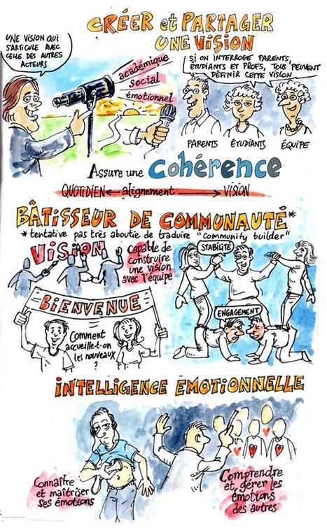 Directeurs, responsables... quels facteurs de réussite ? | E-apprentissage | Scoop.it