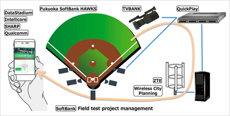 SoftBank to start LTE-Broadcast field test | Mobile Video Challenges Worldwide | Scoop.it