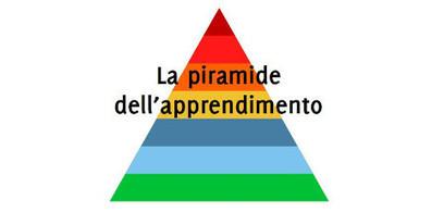 La piramide dell'apprendimento - Paolo Pelloni   hokusai   Scoop.it