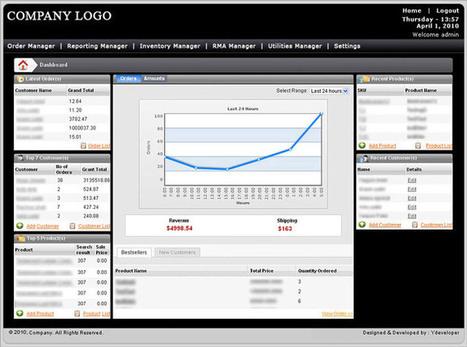 Screenshots: Custom Inventory & Order Management Software | Ecommerce Highlights | Scoop.it