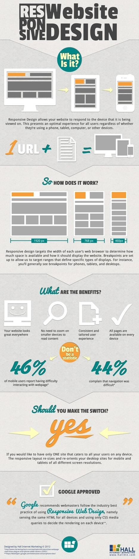 Responsive Website Design, What Is It? [Infographic] | New to Social Media | Scoop.it