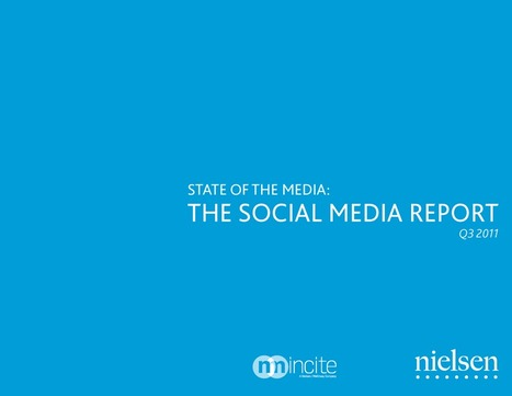 Nielsen: Social Media Report | Social Media as Content & Audience Aggregator | Scoop.it