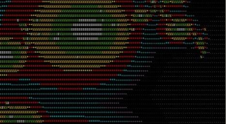 Nic Roland on Twitter | ASCII Art | Scoop.it