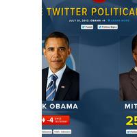 Do You Actually Care About a Politician's Social-Media Presence? [Chatroom] | Les réseaux sociaux et les hommes politiques | Scoop.it