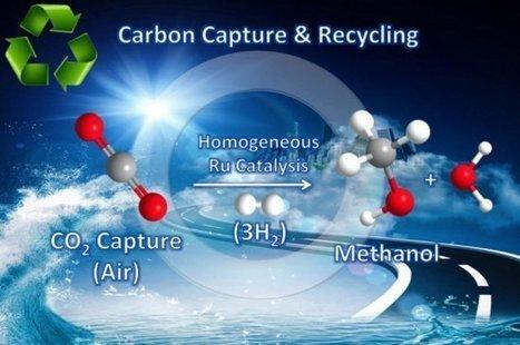 CO2 atmosférico é convertido diretamente em combustível líquido | tecnologia s sustentabilidade | Scoop.it
