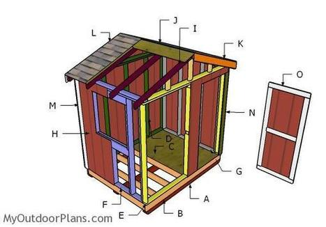 6x8 Ice House Roof Plans | MyOutdoorPlans | Free Woodworking Plans and Projects, DIY Shed, Wooden Playhouse, Pergola, Bbq | Garden Plans | Scoop.it