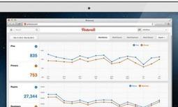 Pinterest Answers PR Pros' Prayers With Offer of Analytics | PR News | Social Media, the 21st Century Digital Tool Kit | Scoop.it