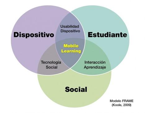 Mobile Learning: cuando el aprendizaje se lleva a todas partes | #Biblioteca, educación y nuevas tecnologías | Scoop.it