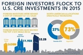 Commercial Real Estate Investment Expected to Stay Strong Through Fourth-Quarter 2016 | Property Finance & Investment | Scoop.it