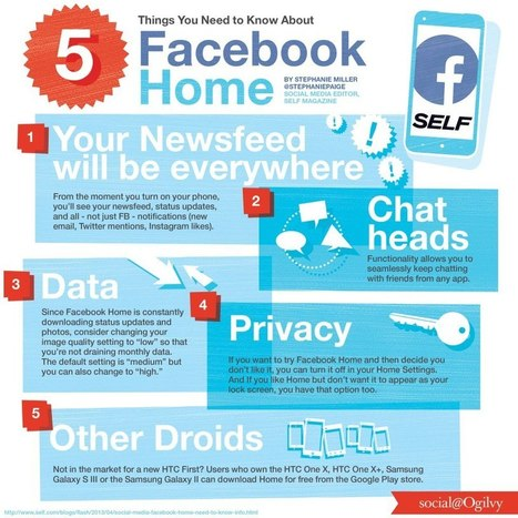 5 Things You Need to Know About Facebook Home | Interesting Stuff from around the web | Scoop.it