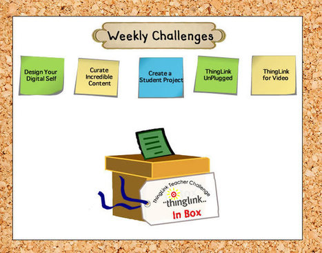 The ThingLink Teacher Challenge In Box | Cool Tools for 21st Century Learners | Google Docs for Learning | Scoop.it