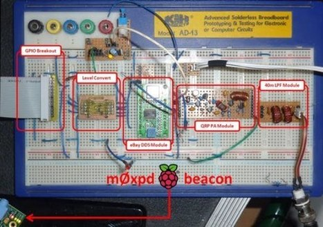 Raspberry Pi used as a beacon transmitter | Arduino Geeks | Scoop.it