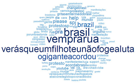 Brazilian Uprising Using Twitter | The P2P Daily | Scoop.it