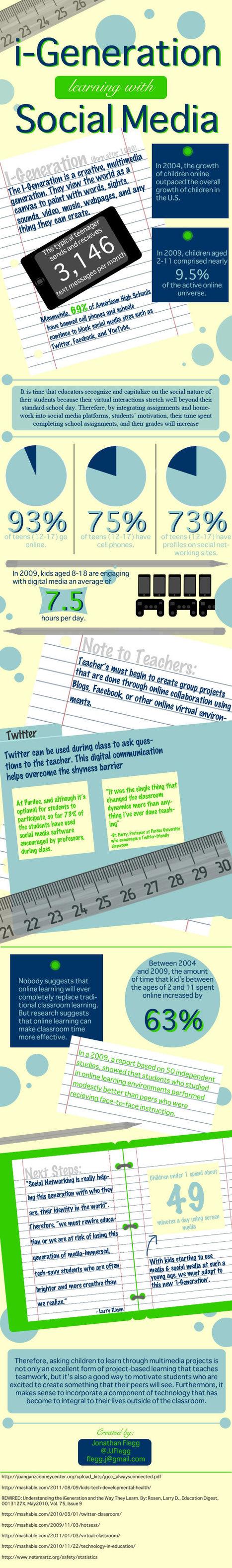 Social media. All the kids are doing it. | Aprendiendo a Distancia | Scoop.it