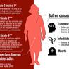 Violenza sulle donne - Femminicidi