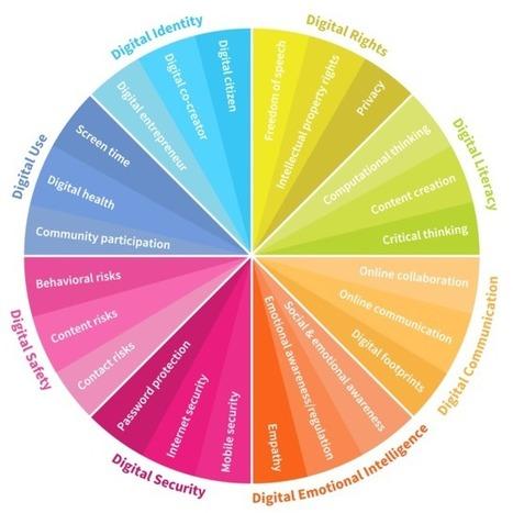 Qué enseñar a los niños (y qué no) sobre nuevas tecnologías | Aprender y educar | Scoop.it
