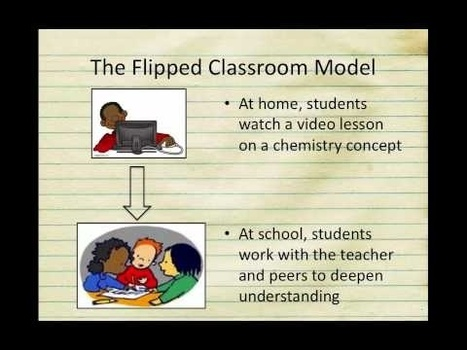 Flipped Classroom | Flipping My Classes | Scoop.it