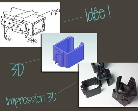 Le Campus de Lille & Everytek forme à l'impression 3D : Calendrier 2015 | PEDAGO-ANDRAGO-APPRENANCE | Scoop.it