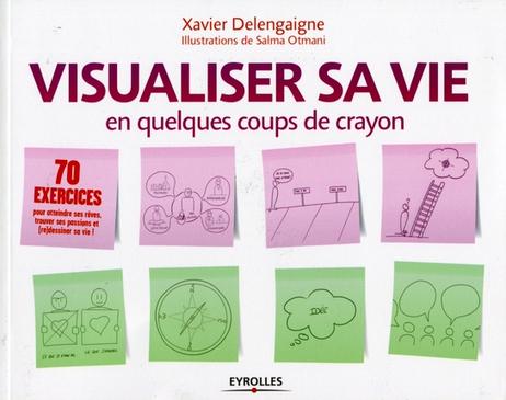 Visualisez votre vie en quelques croquis avec Xavier Delengaigne | Representando el conocimiento | Scoop.it