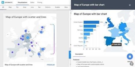 Datamatic, para escoger plantillas de visualización de datos, personalizarlas y publicarlas | El rincón de mferna | Scoop.it