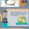 Tecnologias para la educación