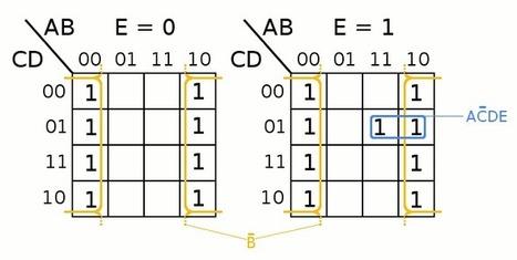 Simplificación de funciones por Karnaugh 5 variables | Tecnologia, Robotica y algo mas | Scoop.it