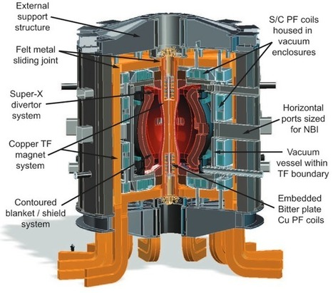 'Star in a jar' could lead to limitless fusion energy | KurzweilAI | The virtual life | Scoop.it