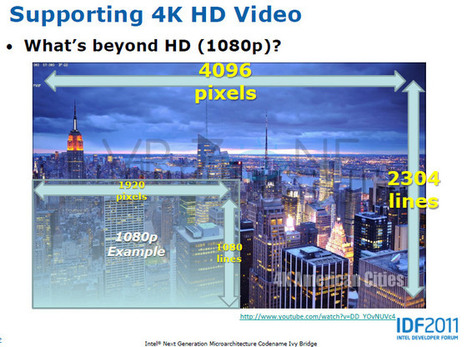 Intel's Ivy Bridge support for 4K resolution could pave way for 'Retina' Macs | Digital Lifestyle Technologies | Scoop.it