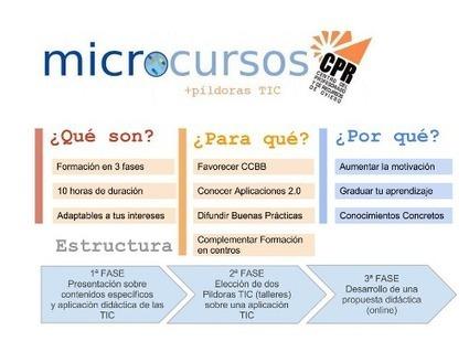 Microcursos, una idea para la formación del profesorado | HORA DE APRENDER | Scoop.it