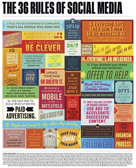 Infographic: 36 Rules of Social Media - Marketing Technology Blog | Social mobile and local marketing | Scoop.it