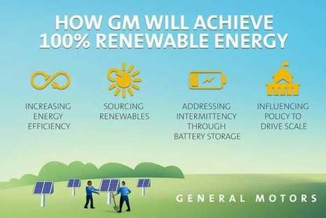 GM commits to using only renewable energy ... by 2050 | Green IT Focus | Scoop.it