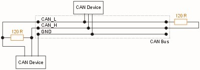 CAN and CAN FD - a brief tutorial for Embedded Engineers | d@n3n | Scoop.it