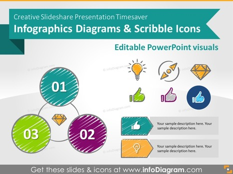 timesaver in powerpoint diagrams and icons scoop it