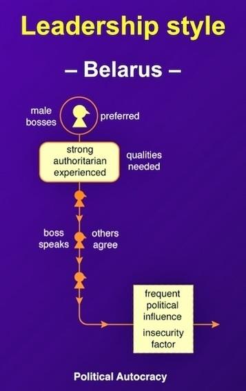 Les 50 styles de management et de leadership dans le monde - cadreo.com | Ressources Humaines | Scoop.it