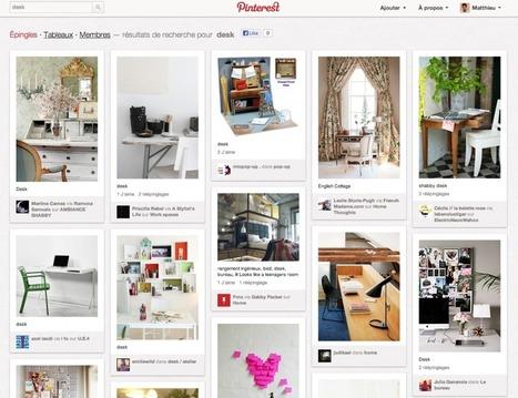 Boostez votre Pinterest avec les Rich Pins - YouSeeMii | Pinterest plateforme social média | Scoop.it