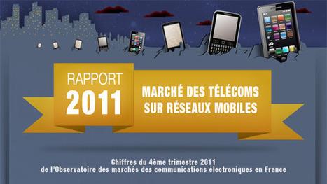 Infographie : Rapport ARCEP 2011 du marché de la téléphonie mobile | Infography | Scoop.it