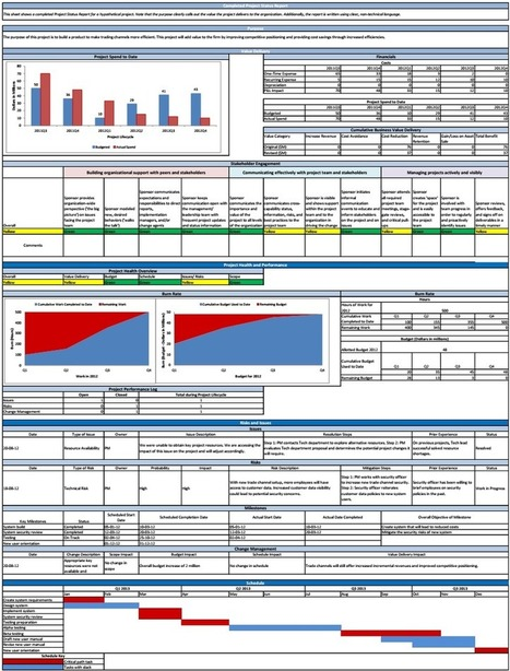 Project Report Template Excel from img.scoop.it