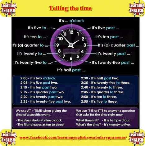 Telling the time English vocabulary video | Learning Basic English, to Advanced Over 700 On-Line Lessons and Exercises Free | Scoop.it