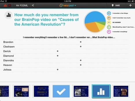 Nearpod for 1 to 1 Classrooms | Education, iPads, | Scoop.it