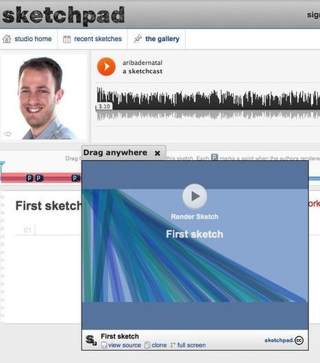 Popcorn.js   The HTML5 Media Framework   Art Integrating Technology   Scoop.it