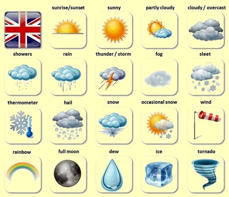 Learn English With Pictures Pdf