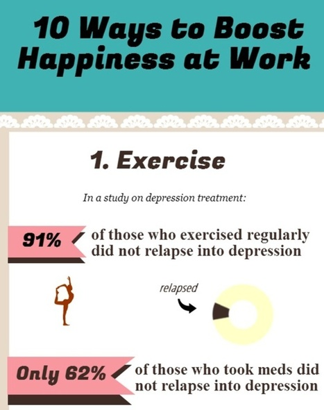 Infographic: 10 Ways to Boost Happiness at Work   Picturing It   Scoop.it
