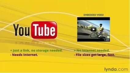 Prezi: Embedding video in your presentation   MEDIA´TICS   Scoop.it
