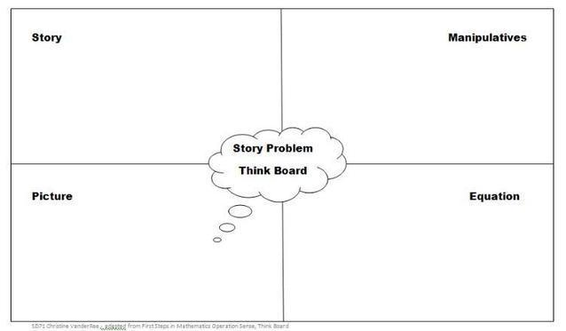 mathematical analysis apostol solutions pdf