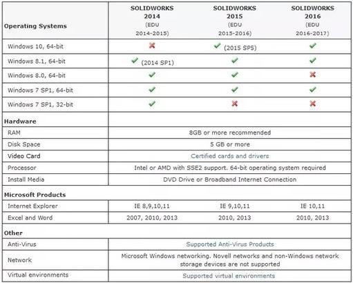 Solidsquad Solidworks 2014 Keygen Download - sellingdertno's diary