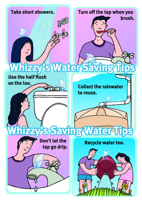 Water saving poster teaching technology in th water saving poster altavistaventures Gallery